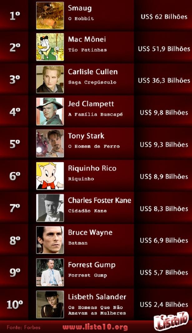 Top-10-ficção