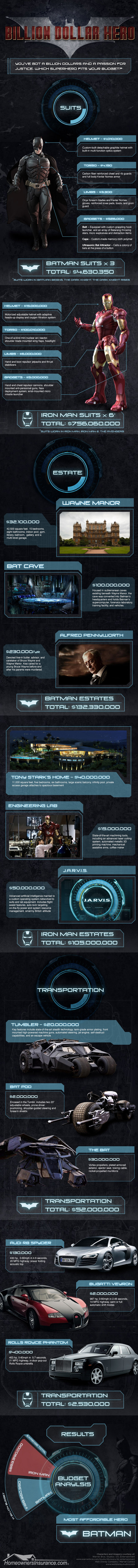 Batman-vs-Iron-Man-Billion-Dollar-Hero